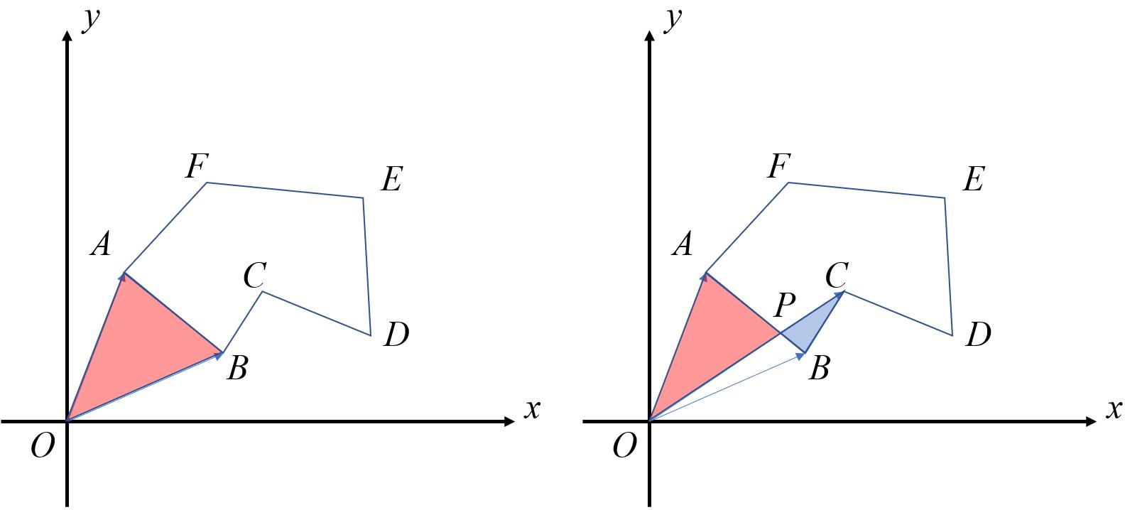 三角剖分1