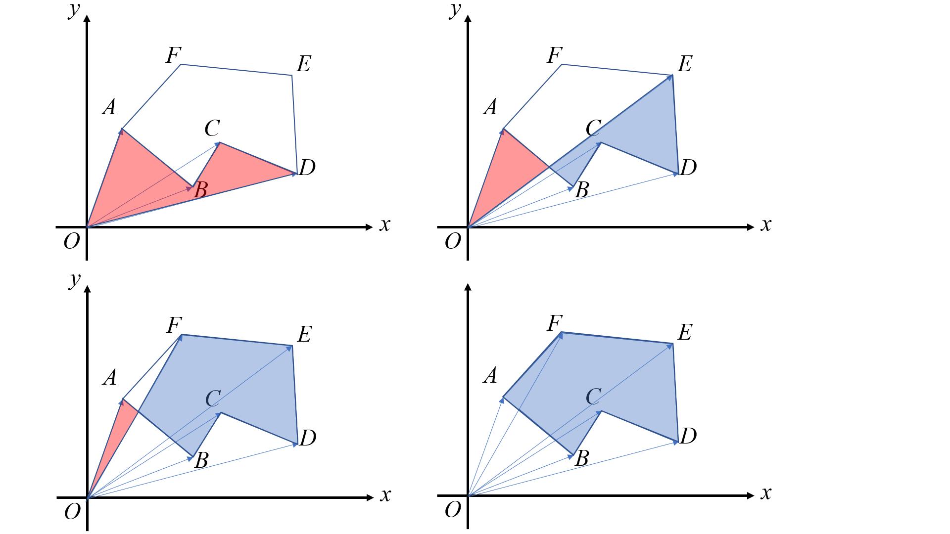 三角剖分2
